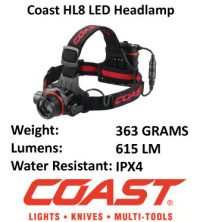 LED Headlamp Australia